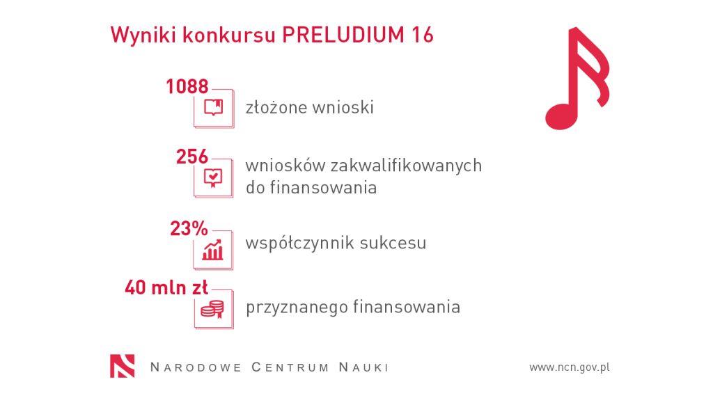 Preludium 16